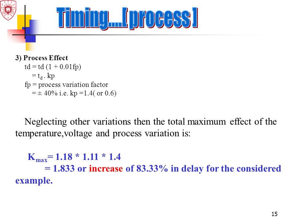 Timing....[ process ] Kmax= 1.18 * 1.11 * 1.4